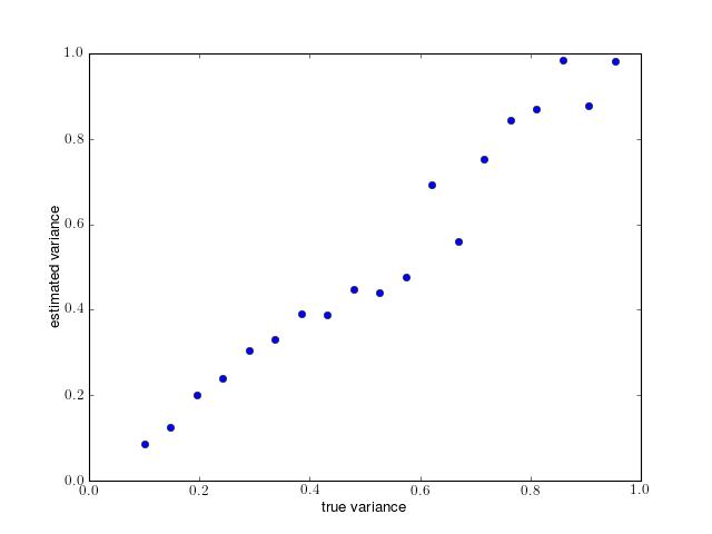 Python Spectrum Plot