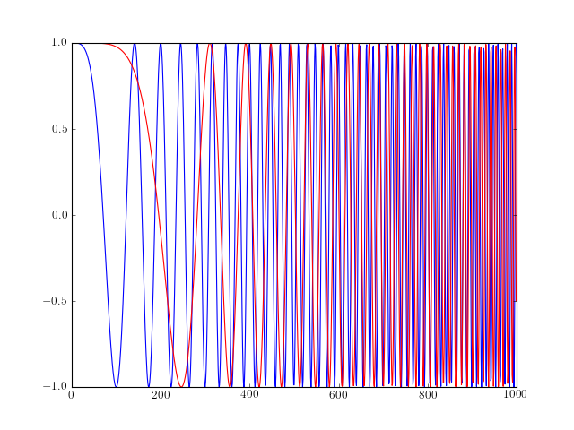 5 5  Tools and classes — Spectrum - Spectral Analysis in